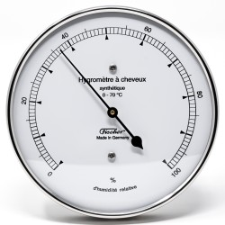 Synthetic Hair Hygrometer